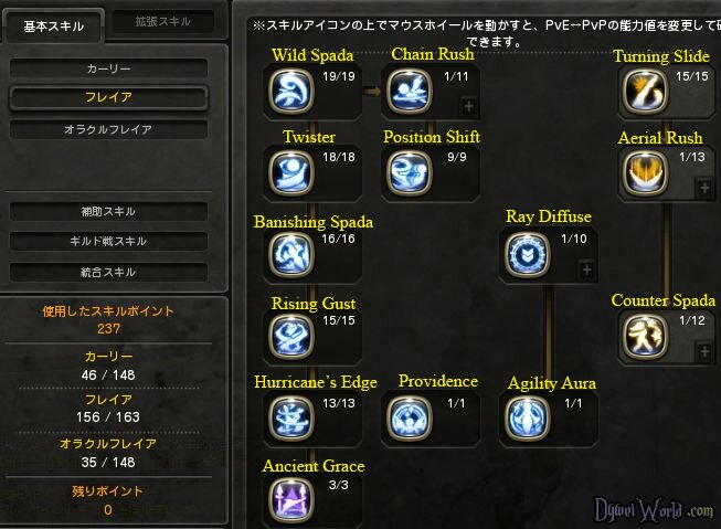 Oracle Elder Skill Build 2